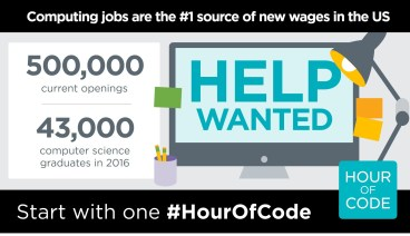 coding workforce