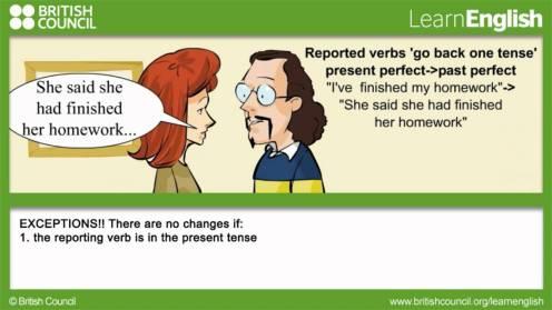 British Council apprendre l'anglais