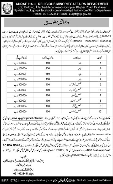 auqaf And Religious Affairs Scholarship For Madaris Students