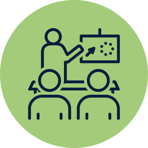 Learner Guide Relevant Examples