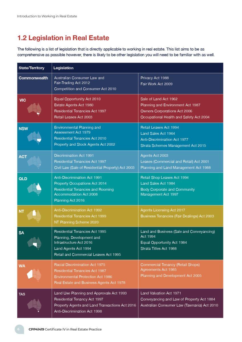 Real Estate Learner Guide 4