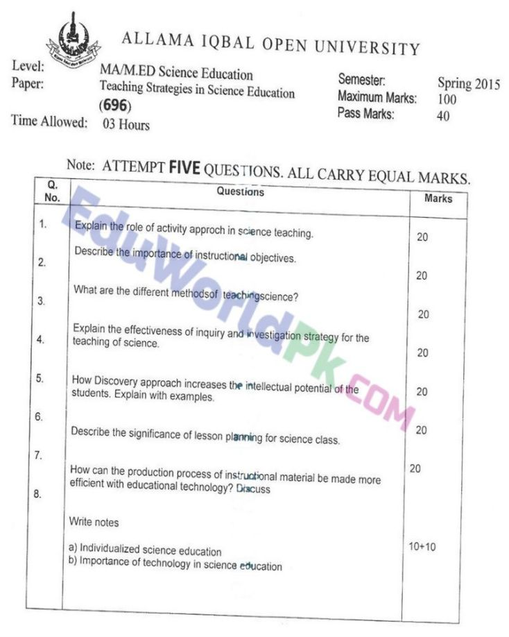 AIOU-MEd-Code-696-Past-Papers-Spring-2015