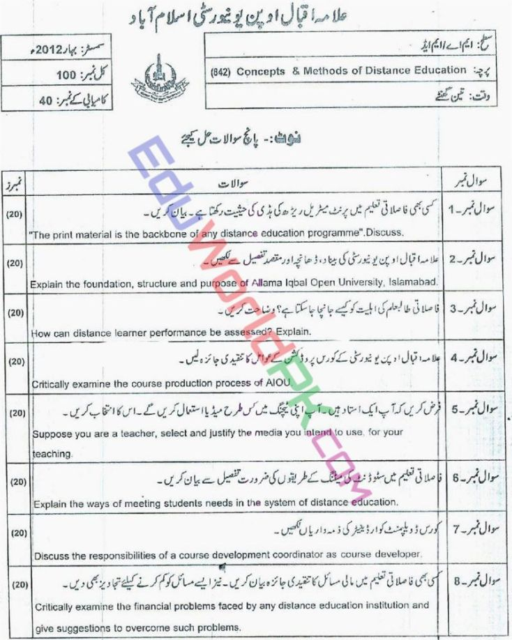 AIOU-MEd-Code-842-Past-Papers-Spring-2012