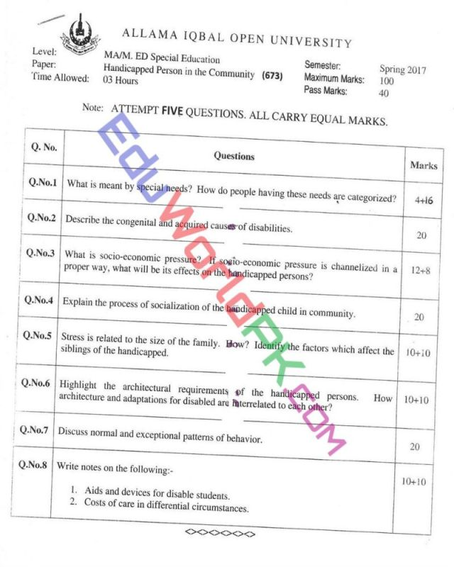 AIOU-MEd-Code-673-Past-Papers-Spring-2017