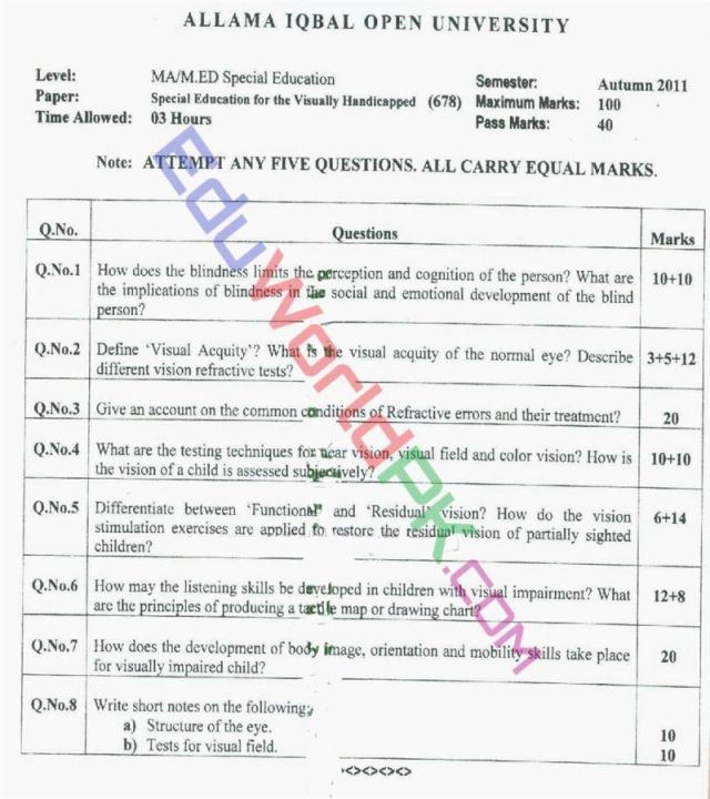 AIOU-MEd-Code-678-Past-Papers-Autumn-2011