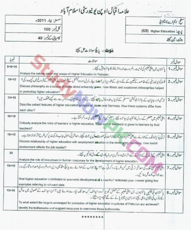 AIOU-MEd-Code-828-Past-Papers-Spring-2011