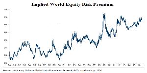 thumbnail_Equity Risk Premium_ v2