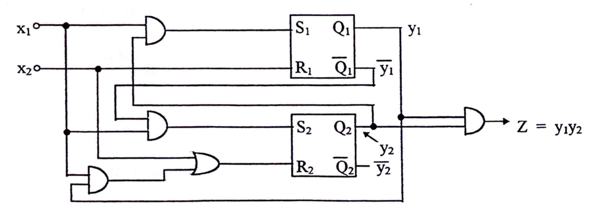 State Assignment To Circuit Realisation