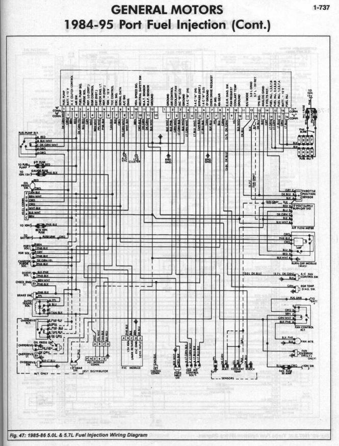 corvette wiring schematic image wiring 1982 corvette wiring diagram wiring diagram on 1984 corvette wiring schematic