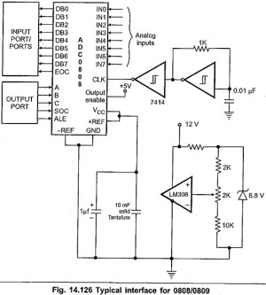 ADC0808 Pin Diagram | Features | Operation | Interfacing