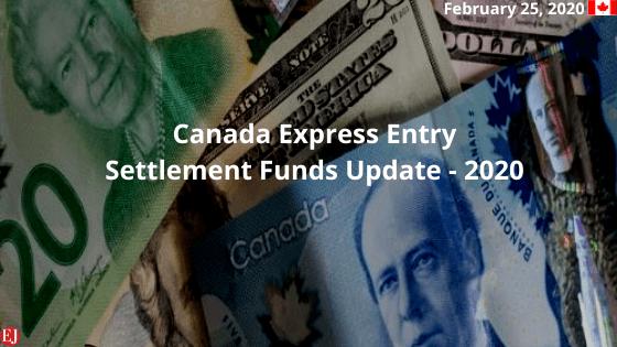 Settlement funds