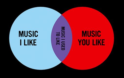 Musical Elitism Venn Diagram T Shirt Eejournal