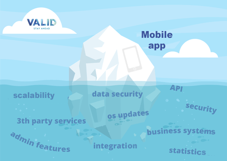 Mobile Solutions - Apps are just the tip of the Iceberg