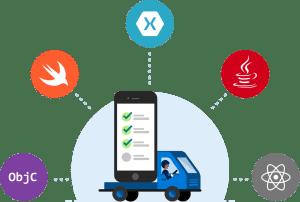mobile center roadmap