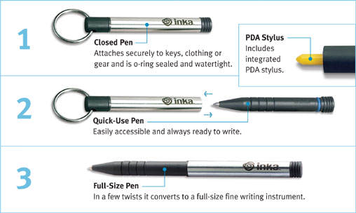 Inka Pen