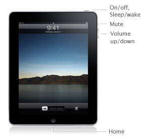 iPad hardware knoppen buttons mute geluid