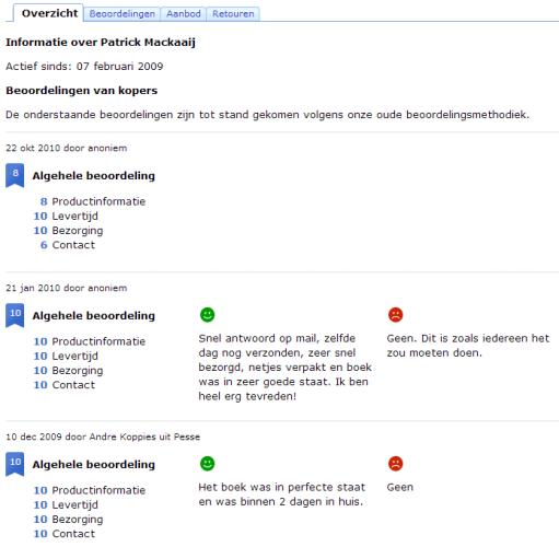 Bol.com - Beoordelingen van kopers