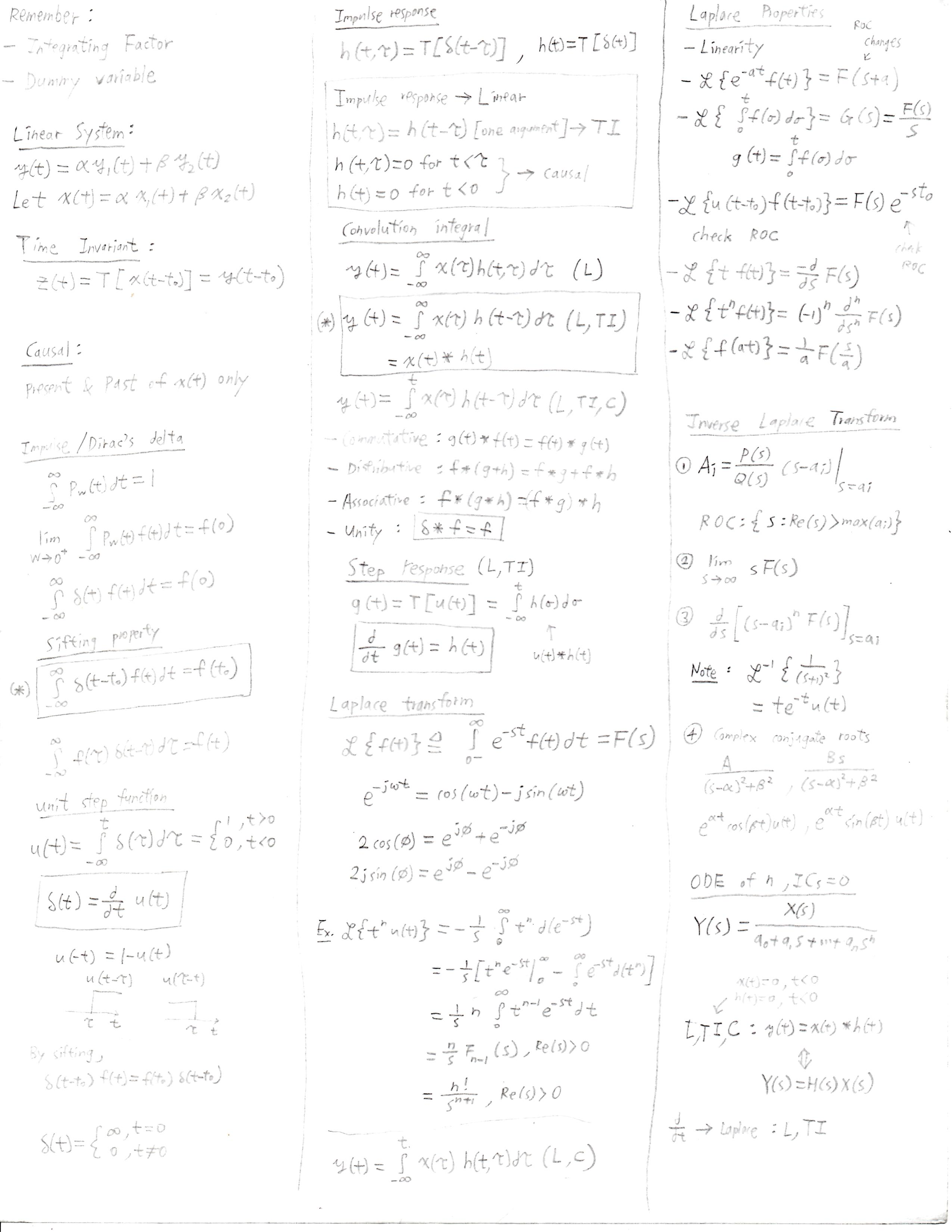 Physics Cheat Sheet   Wiring Diagram Database