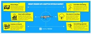 Battle Royale pelien historiaa