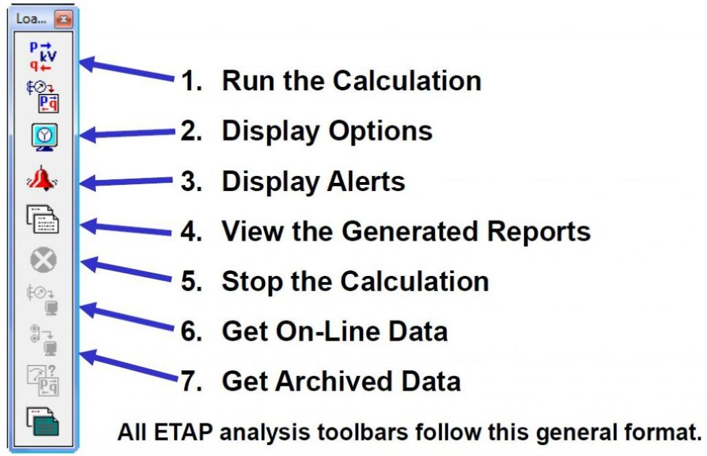 Analysis Toolbar for Load Flow Model