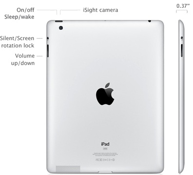 new-iPad-features
