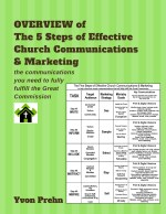 Overview of the Five Steps of Effective Church Communications and Marketing