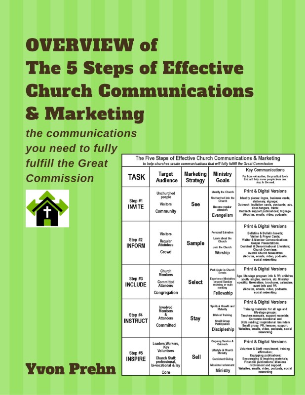 Overview of the 5 Steps of Effective Church Communications and Marketing