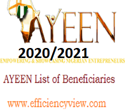 Photo of AYEEN Program List of Beneficiaries 2020/2021 for Successful Shortlisted Candidates