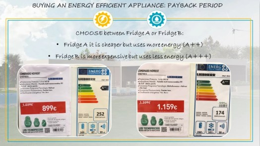 Appliance payback period