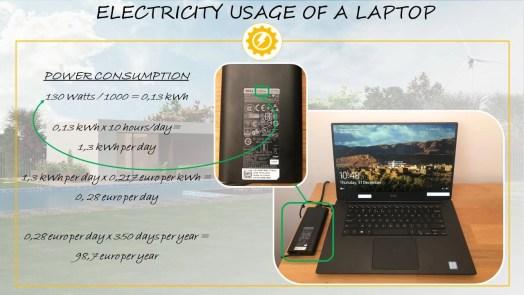 Laptop electricity usage