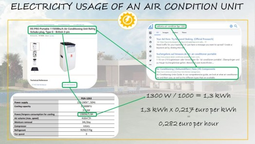 Electricity usage of an air condition unit