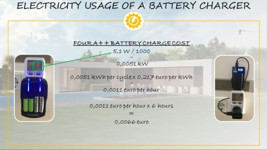 Battery charger electricity usage