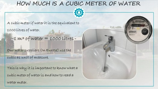 How much is a cubic meter of water