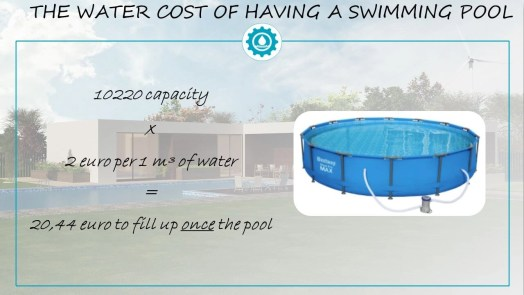 Swimming pool water cost