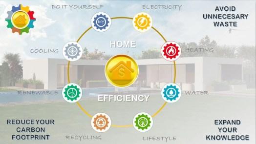 Effiworkx home page