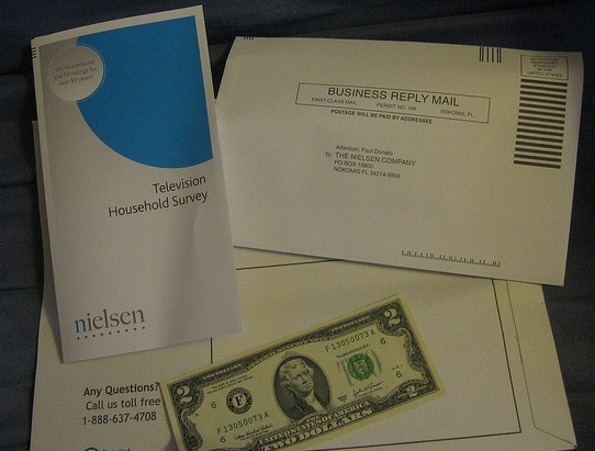 An envelope containing a blank survey and a dollar bill