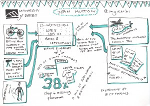Sketchnote of Jean Mutton's talk on service design in higher education