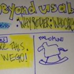Not beyond usability – just nearby