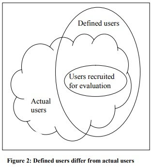 defined users differ from actual users