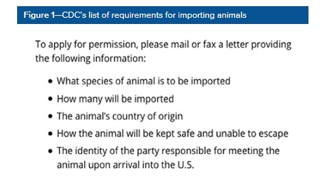 list of items you need to provide when applying to import an animal