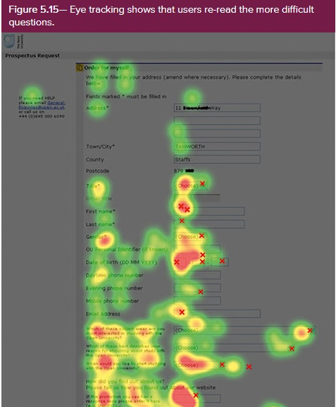 eye tracking with heat map showing hot spots where users have re-read the difficult questions