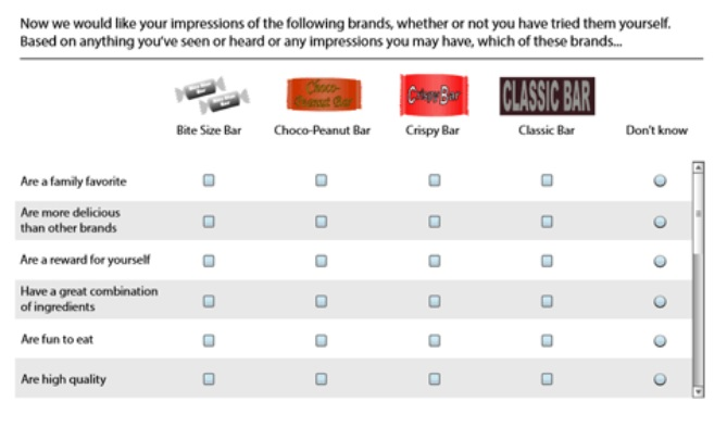 Question laid out as a grid asking people to give their feelings about a number of chocolate brands, whether they have tasted them or not.