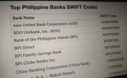Bank-Swift-Codes Philippines