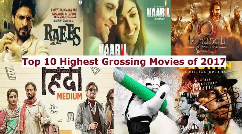Top 10 Highest Grossing Movies