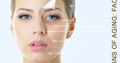 Prevent Signs of Ageing