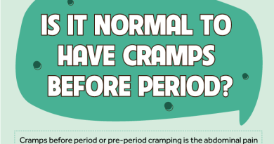 Cramps Before Pperiod