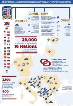 """Defender-Europe 21 : comment les États-Unis """"protègent"""" l'Europe"""