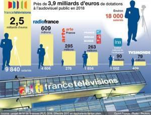 RMC-BFM TV vire un tiers de ses effectifs et Le Parisien 130 localiers