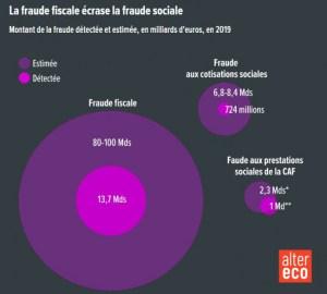 Macron et ses médias tentent de relancer la 3e vague de psychose