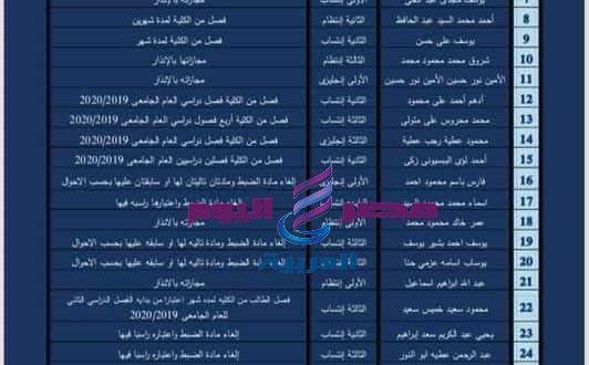 رد طالبان بجامعة الاسكندريه على قرار فصلهما يشغل السوشيال ميديا